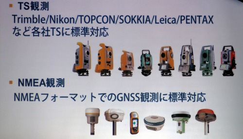 各社のトータルステーションやGNSS測量機とも連動する