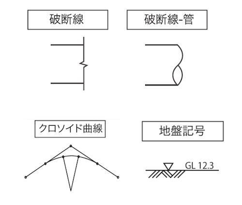 クロソイド曲線や地盤記号が描ける「土木ツール」