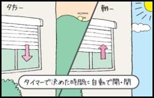 タイマーによる開閉のイメージ図