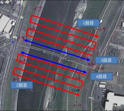 UAVの飛行ルート