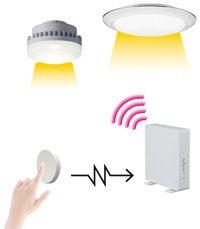 電源なしで動作する「EnOcean」スイッチも使える
