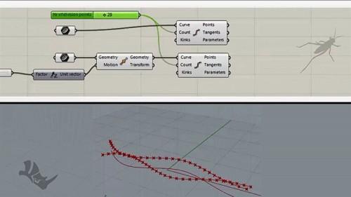 数式などのアルゴリズムを図形でプログラムする「グラスホッパー」(上段)と、その結果を3Dモデルなどで表現する「ライノセラス」