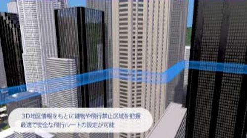 空の3次元地図による自律飛行のイメージ(以下の資料:KDDI、プロドローン、ゼンリン)