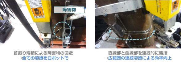 柱鉄骨の現場溶接用ロボット「T-iROBO Welding」による作業