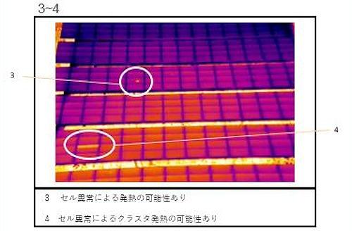 ドローンで撮影した太陽光パネルのサーモグラフィー。温度が上がっている場所をピンポイントで発見できる