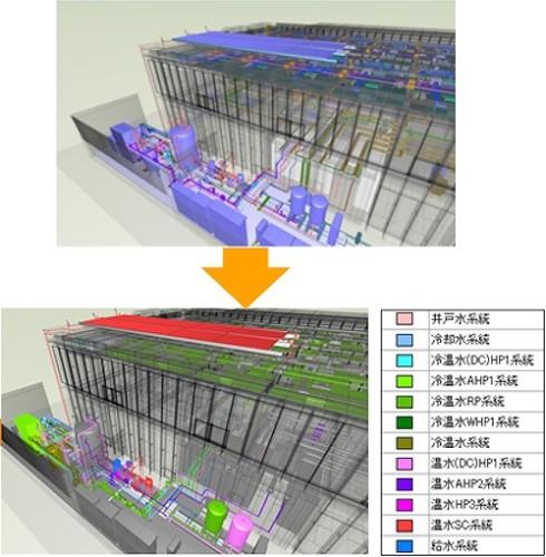 BIMモデル上に設備システムを系統別に色分け表示した例(以下の資料:竹中工務店)