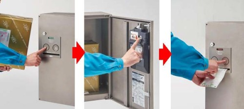 配達操作手順。左から(1)「開ける」ボタンを押して扉を開け、荷物を入れる→(2)扉の内側の施錠レバーを下げて扉を閉める→(3)伝票差し込み部に伝票を入れて捺(なつ)印ボタンを押すと、伝票に自動押印