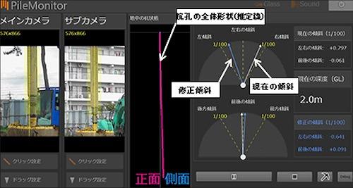 タブレットPCの画面表示。現在の傾斜方向と修正角度などがリアルタイムに分かる