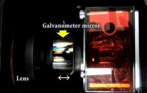 レンズの前に置かれた高速小型回転ミラー