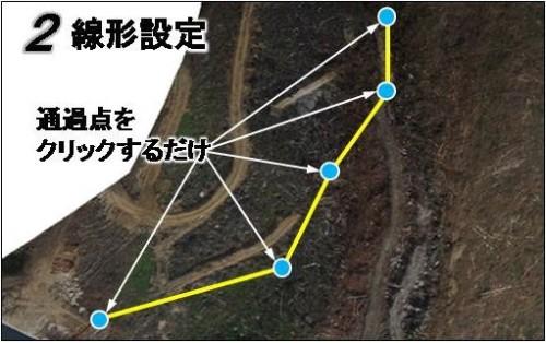点群データ上で仮設道路の通過点をクリックする