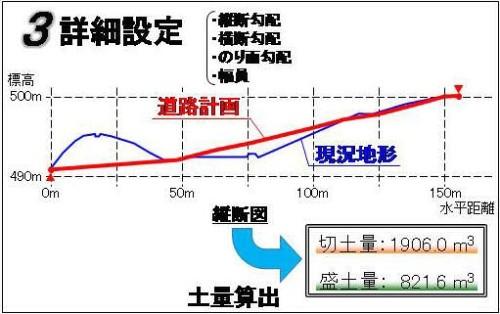 すると道路の縦断・横断勾配などを考慮した切り土・盛り土の量が自動計算される