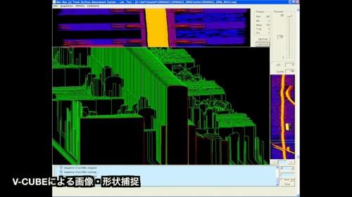 レールと枕木の周辺を3Dモデル化した例