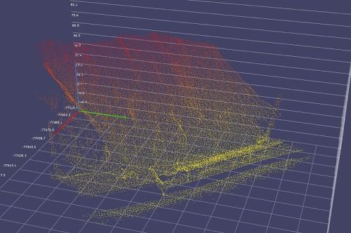 計測された点群データ