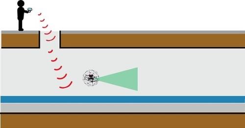 手動操縦のドローンによる下水管内の点検イメージ