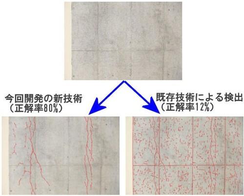 既存技術(右)に比べて、今回の技術(左)ではひび割れ検出の精度が大幅に上がった