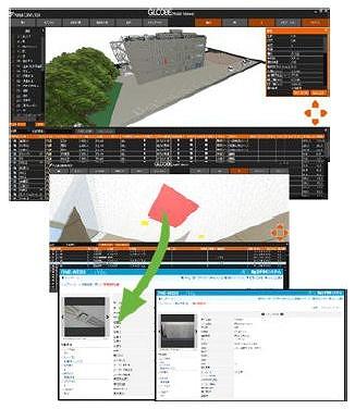 維持管理段階で「GLOOBE Model Viewer」を活用するイメージ