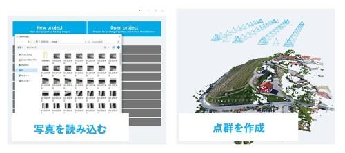 空撮した連続写真を読み込み、点群を作成する機能