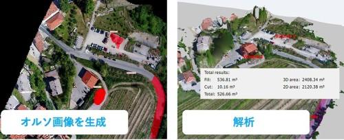 真上から見下ろしたオルソ画像の作成や土量計算などの解析を行う機能