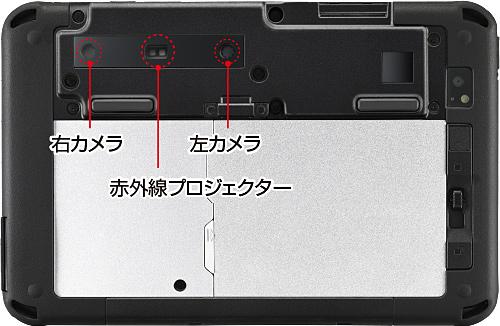 裏側には左右のカメラからなる3Dカメラが付いている。写真は赤外線サーモグラフィーカメラも搭載したモデル