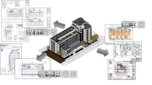 長谷工版BIMのイメージ図(以下の資料:長谷工コーポレーション)●