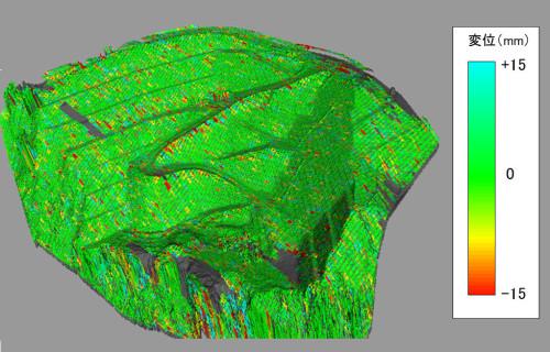 3Dモデル上に表示した変位のヒートマップ