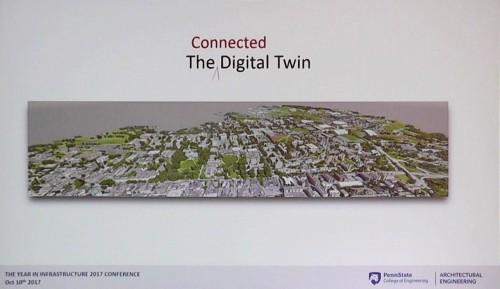リアリティー・モデリングの最終目標は「デジタルツイン」の構築なのかもしれない(資料:ペンシルベニア州立大学)
