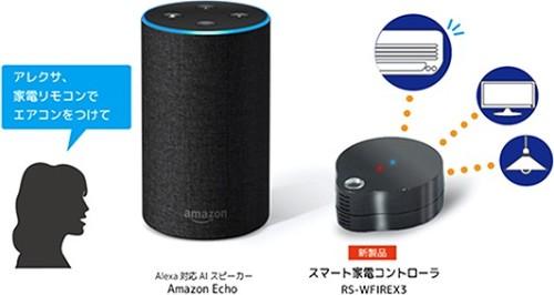 話題のスマートスピーカー「Amazon Echo」を使って家電を声で操作できる