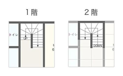 階段の回転や反転、伸縮も自動的に行ってくれる