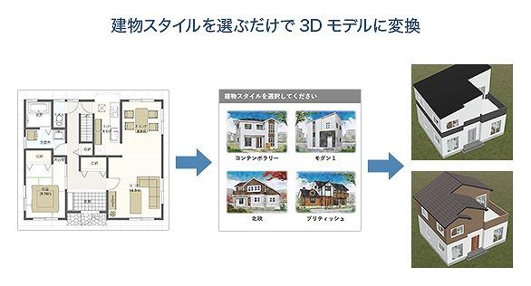 間取りが完成したら、建物タイプを選ぶだけで屋根や外装材のデザインも行ってくれる
