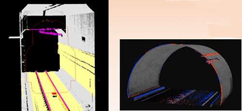 トンネル内部の建築限界(左)や内壁の変位(右)もわかる