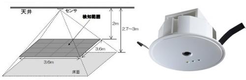 日建設計がオムロンと共同開発したサーモパイル型人感センサー。人の数を高精度で検出でき、省エネや空調の最適な制御に役立つ(資料:オムロン)