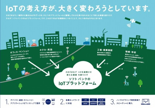ソフトバンクのIoT事業を紹介するウェブサイト(資料:ソフトバンク)