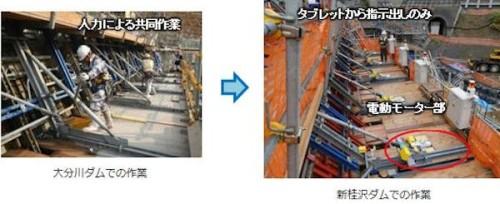 大分川ダムの型枠作業では、まだ3人による人力作業が残されていた(左)が、新桂沢ダムでは全自動化された(右)