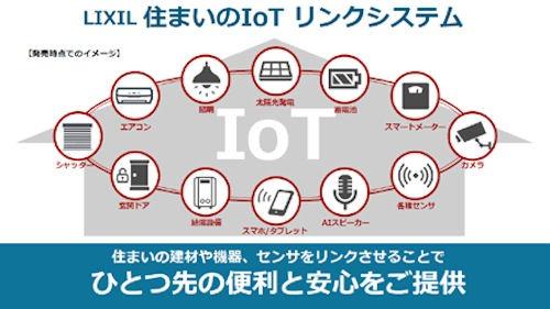 住宅設備から家電までを一括管理・制御できる「住まいのIoTリンクシステム」の概念図(以下の資料:LIXIL)