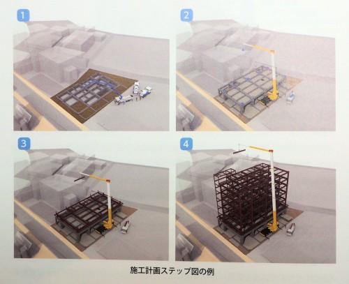 ☆1つの例。施工手順の検討、確認/施工計画への活用