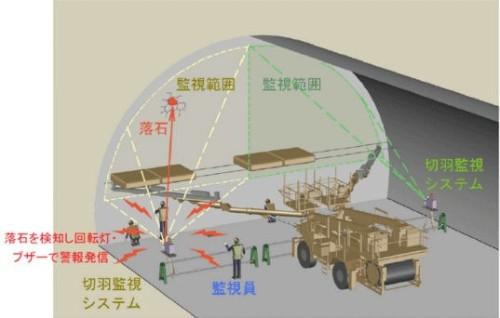 トンネル切り羽落石監視システムの概要(以下の資料、写真:大成建設)
