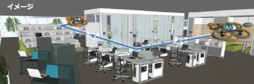 自律飛行システムでオフィス内を定時パトロール飛行するイメージ