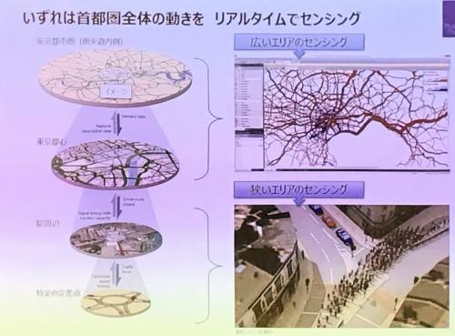 最終的には都市圏全体での人やインフラの情報をリアルタイムで集め、解析やフィードバックすることを目指す