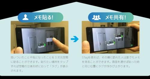 """壁や床に""""仮想メモ""""を張り付けて、スマホで情報共有するイメージ(以下の資料、写真:エム・ソフト)"""