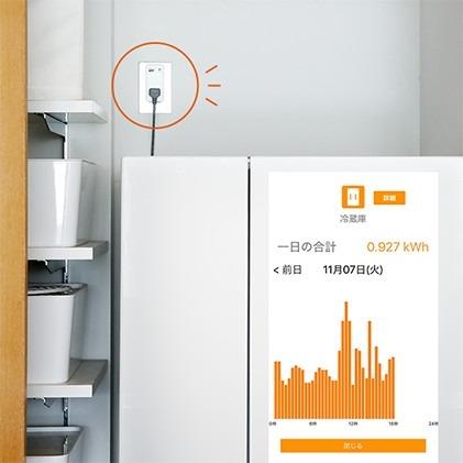 スマートプラグの使用電力量をスマホで確認するイメージ