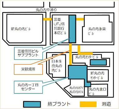 丸の内センタービルと三井信託ビルの間にあるトンネルで点検実験が行われた