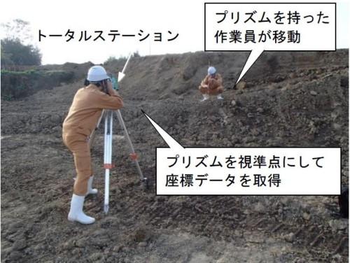 従来のトータルステーションによる地形計測イメージ(以下の写真、資料:大林組)