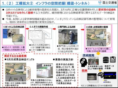 工種拡大(2)「インフラの空間把握(橋梁・トンネル)」の全体イメージ