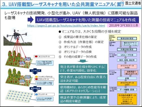 レーザースキャナーを搭載したドローンで公共測量を行うマニュアル(案)のイメージ