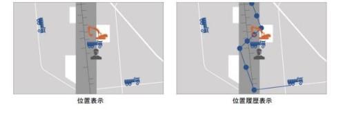 GPSの位置情報をもとに現場の人や重機の動きを見える化したイメージ
