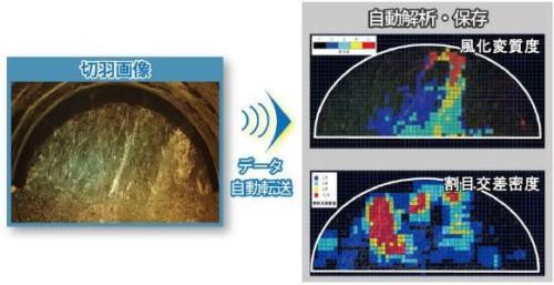 切り羽のデジタル写真を解析して検出した崩落危険箇所の例