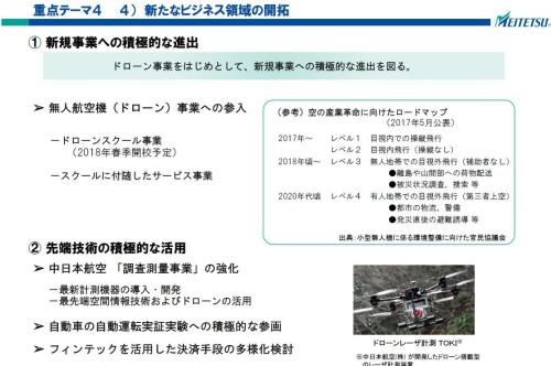 中期経営計画「BUILD UP 2020」に盛り込まれたドローンスクール事業(以下の資料、写真:名古屋鉄道)