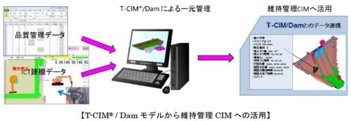 T-CIM/Damモデルから維持管理用CIMモデルへのデータ連携イメージ