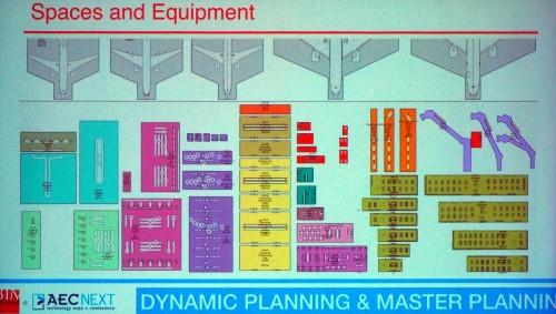 ターミナルビルの各部パーツのほか飛行機や離隔、サービス車両などのBIMパーツも用意した
