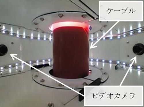 内部に4台のビデオカメラが組み込まれた撮影ユニット